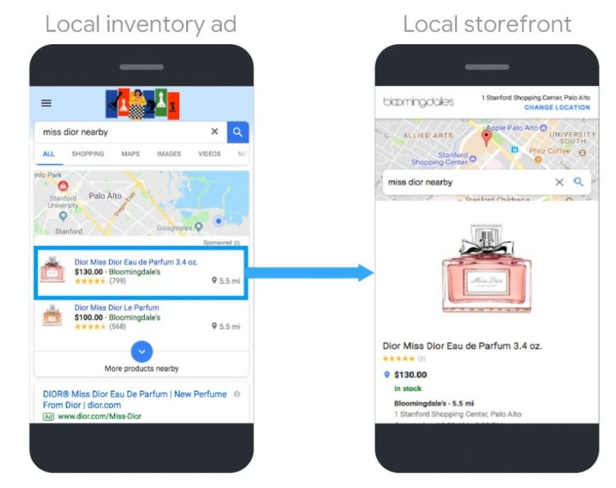 google_shopping_feed_consejos_de_marketing_black_friday_2018_anuncios_de_inventario_local