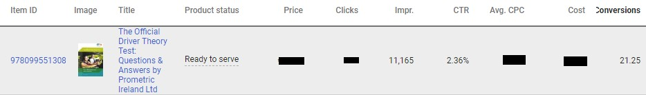 google_shopping_product_report_high_conversions_low_impressions
